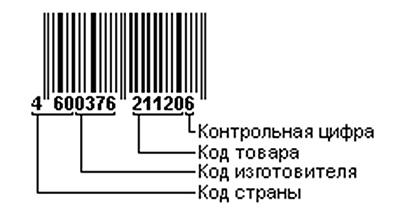 Как Проверить Штрих Код Стран Производителей — Сканер и Его ... | 215x400